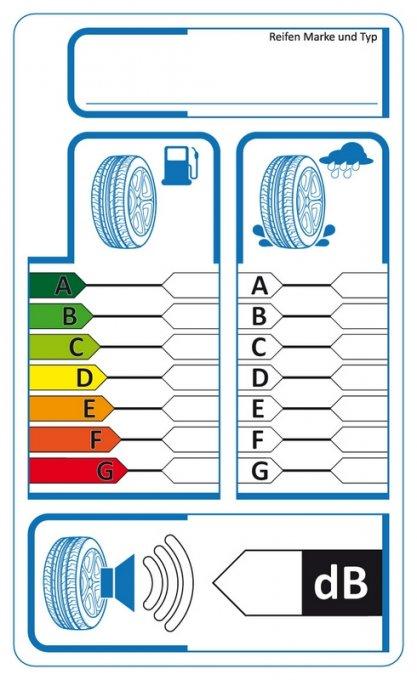 Aufkleber für die EU-Reifenkennzeichnung I 100 Stk. auf Rolle